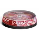 Диски DVD+-RW